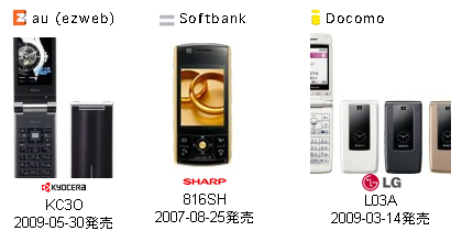 フィーチャーフォン3種類