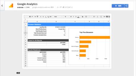 Googleアナリティクスを開くのも面倒な人向け GAアドオンでデータをスプレッドシートに抜き出す方法