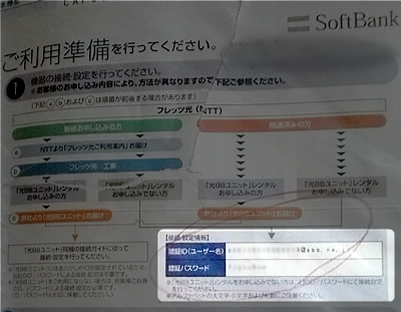プロバイダのユーザー名とパスワード