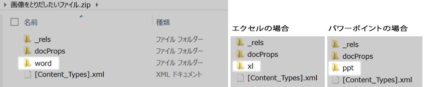 拡張子を変えた「.zip」ファイルの中