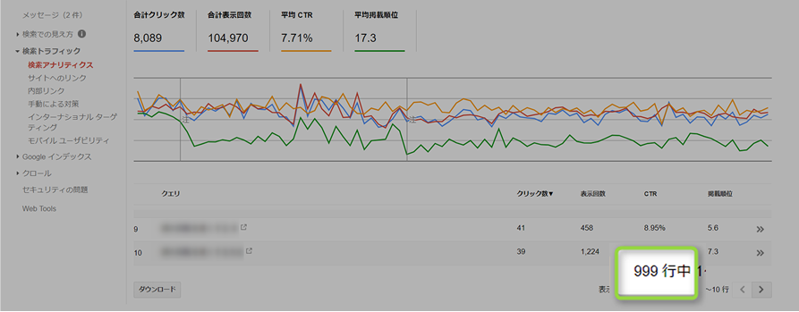 Search Console 999件まで