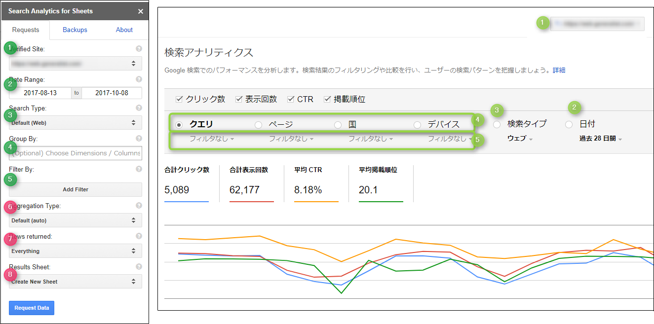 、「Search Analytics for sheets」と「Search Console」