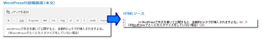WordPressで自動的にpタグが挿入